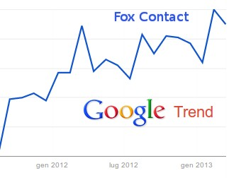 Fox Contact Google Trends